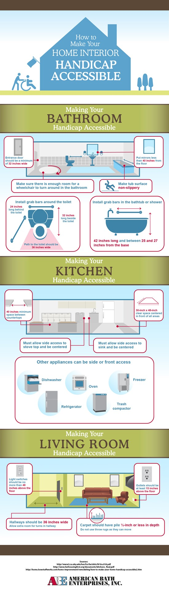 How to make your home interior handicap accessible infographic